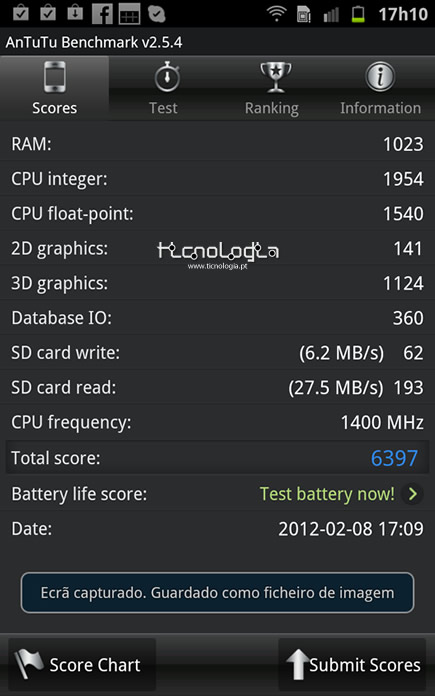 Samsung Galaxy NOTE  benchmarks